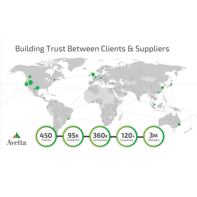 Building Trust Between Clients and Suppliers