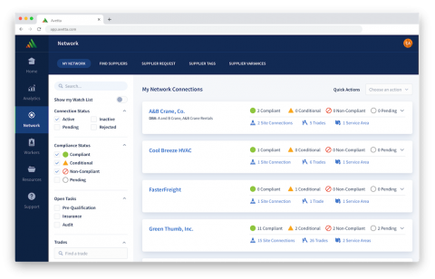Avetta Clients and Suppliers who use the Avetta Connect™ Platform Experience Fewer Workplace Safety Incidents